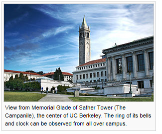 UC Berkeley Sather Tower