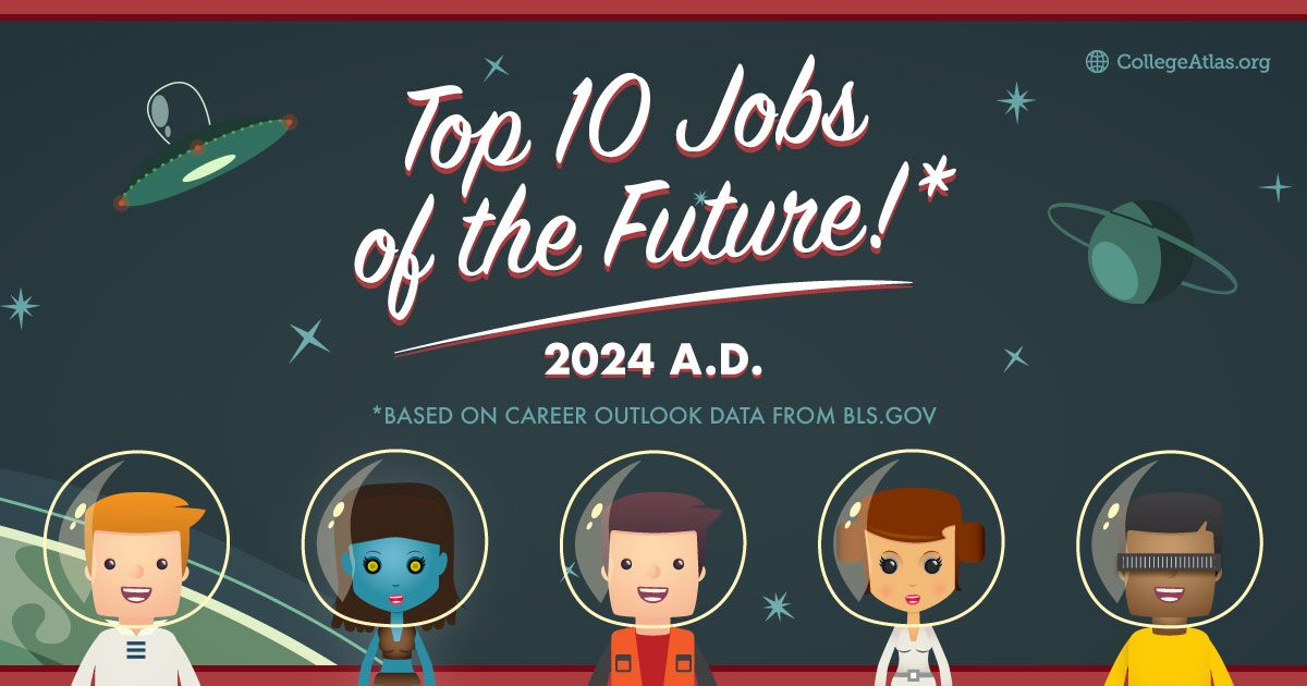Top 10 Jobs of the Future (2024) - main image